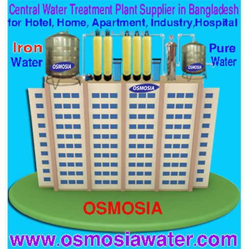 Swimming pool equipment central water plant supplier in - Swimming pool water treatment plant ...